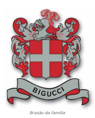 Família Bigucci - Brasão